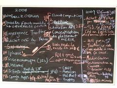 blackboard Adviso - bilan 2008 et prédictions 2009