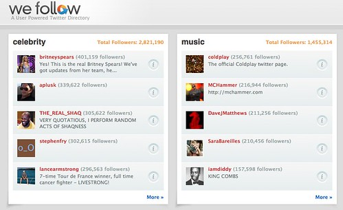 WeFollow - Home Page