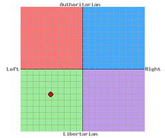 ...political compass... (ja | castillo) Tags: politics right left libertarian economics politicalcompass authoritarian timesuck