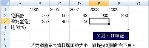 PP_Graph-06
