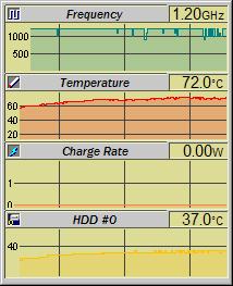CPU温度再測定:20分後