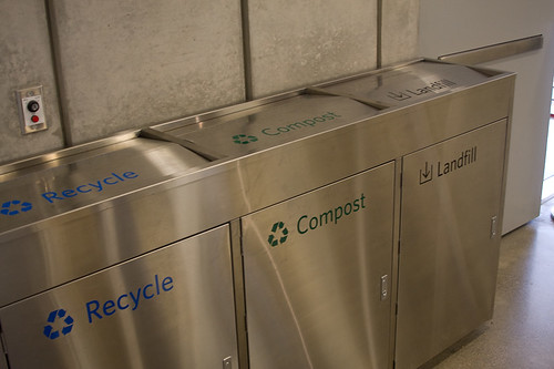 Recycle / Compost / Landfill