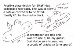 Rear Rack Lighting Bracket Design