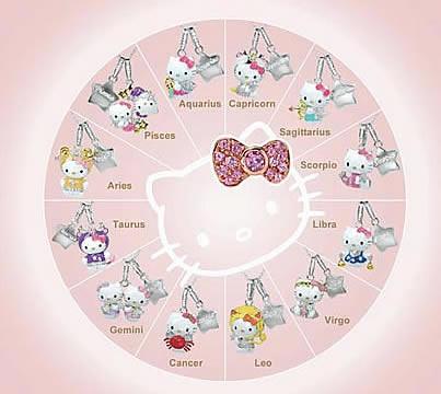 Hello Kitty Kimora Lee Series - Zodiac Kitty Collection