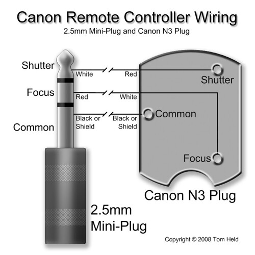Canon remotes use. The cable you ordered, could, of course, use