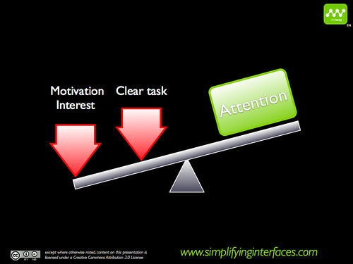 Motivation components