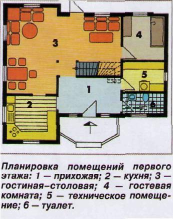 Дом с тремя крышами