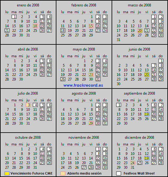 Calendario Wall Street CME 2008