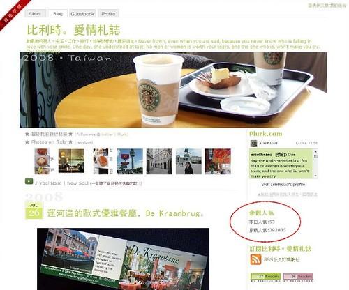 blog Activity