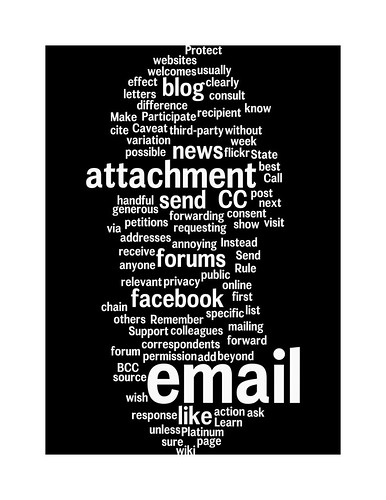 Email Tips (Wordled)
