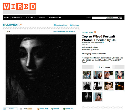Top 10 Wired Portrait Photos