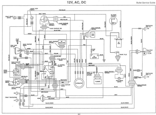 2885609740_71ca446126 anyone have a user manual? royal enfield wiring diagram free at webbmarketing.co