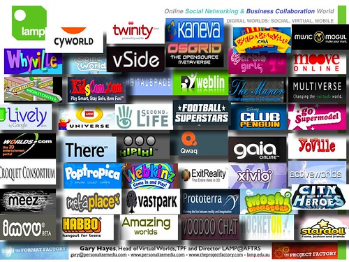 Social VIrtual Worlds Logos - End 2008