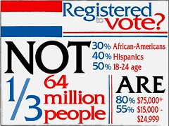 Not Registered To Vote (Angela Hayden ART GODDESS) Tags: people democracy words election message politics age million africanamericans registered government constitution wtf activism vote fucked voters voting progressive disenfranchised liberals hispanics voterregistration advocacy mediareform innovative fairvote citizenparticipation prodemocracy righttovote percentages civicengagement thenation katrinavandenheuvel policyresearch votersrights universalvoterregistration nationalpopularvote electoralparticipation nationalvotingstandards specialinterestmoney corruptionincongress