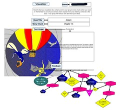 Literature Circle Online Concept Mapping Sheet