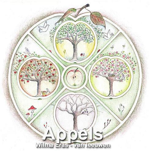 24. Appels