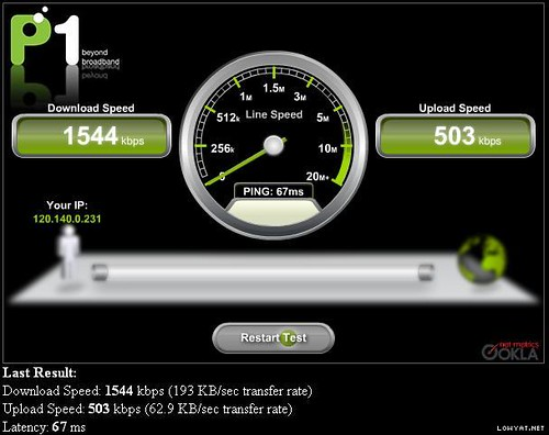 WIMAX_Speed