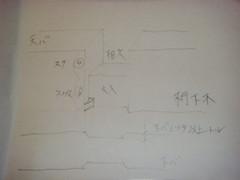beam & Hijiki joiner [桁の面腰仕口と肘木の相欠きの仕口]-1