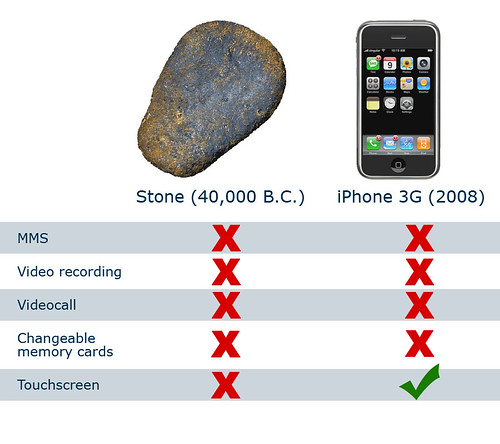 iPhone vs Piedra