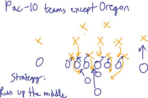 oregon ducks offense playbook pdf