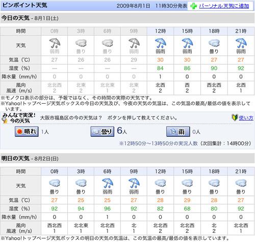 今日の天気(08/01)