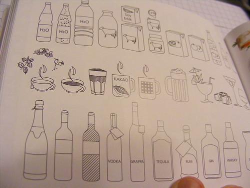 Aguas y otras bebidas