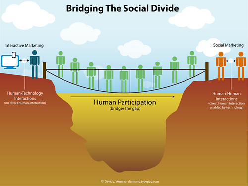 Bridging The Social Divide