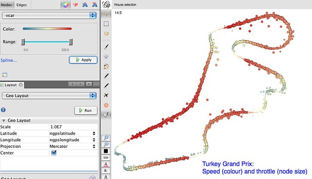 Turkey Grand Prix - speed and throttle