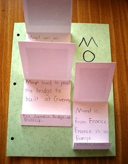 Monet notebooking minibooks open