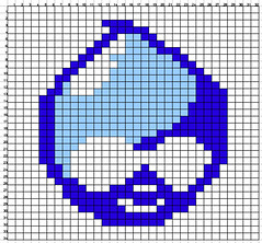 Drupal Drop Chart