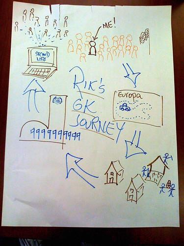 Rik's Global Kids Journey