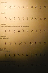 Development of Arabic numerals.