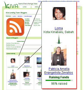 Me in Kiva's Bloggers group