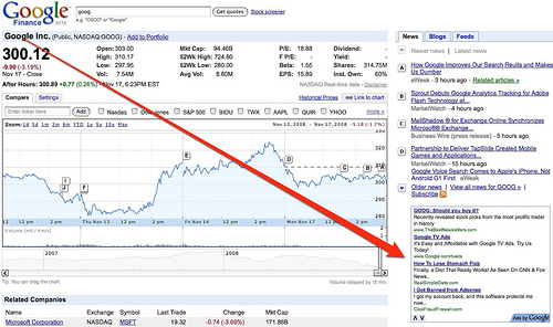 Google Finance - with text ad