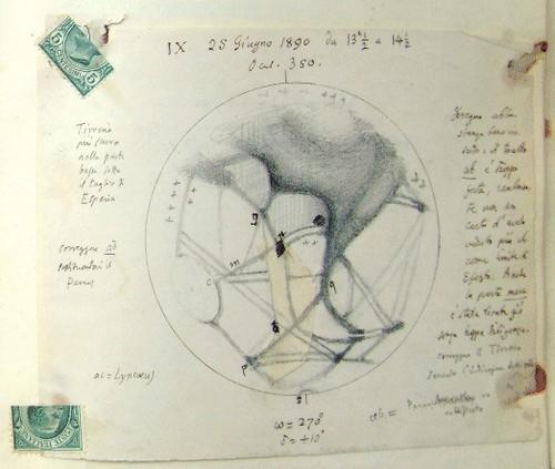 Observation 25 June 1880 (Giovanni Schiaparelli diary)