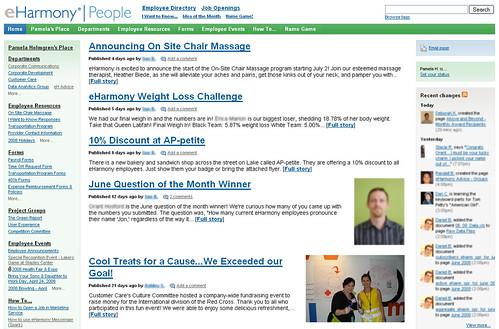 eHarmony's ThoughtFarmer home page