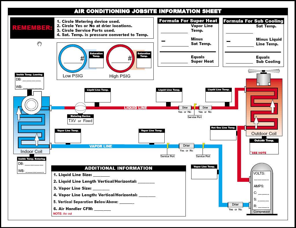 ac jobsite information sheet