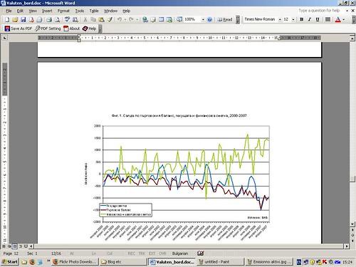 Салда по търговския баланс, текущата и финансовата сметка