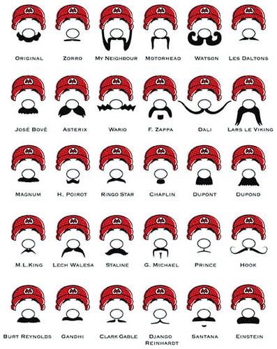 Interpretando el bigote de Mario