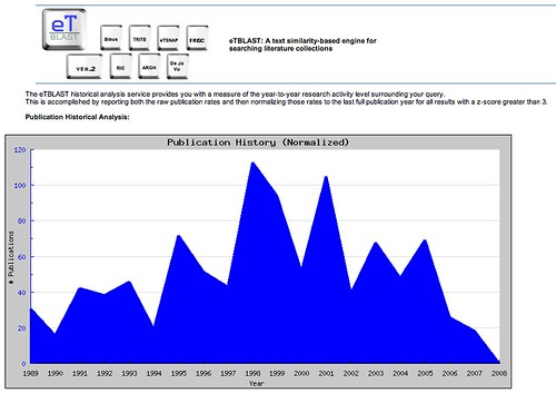 eTBLAST: Publication History Graph