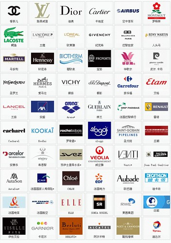 French brands