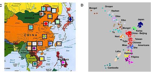 동아시아의 유전적 관계 doi:10.1371/journal.pone.0003862.g001