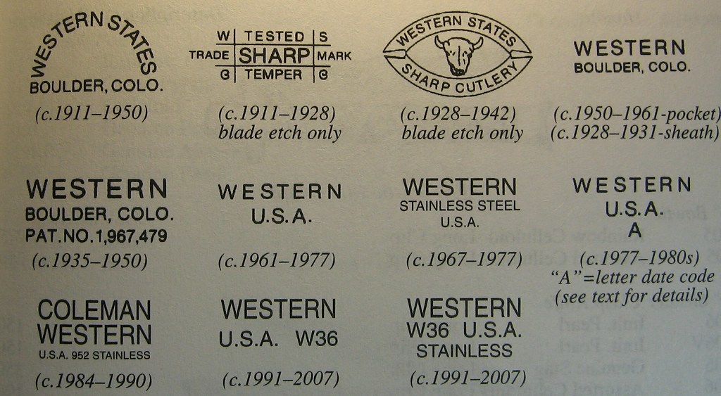 Image result for western Knife tang stamps