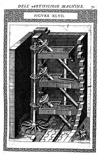 04- máquina para obtener agua de una fuente, con la ayuda de un canal