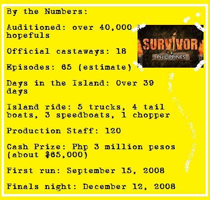 survivorphils_stats