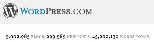 5 Million Blogs
