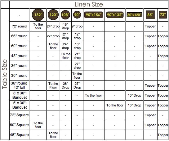 linen chart