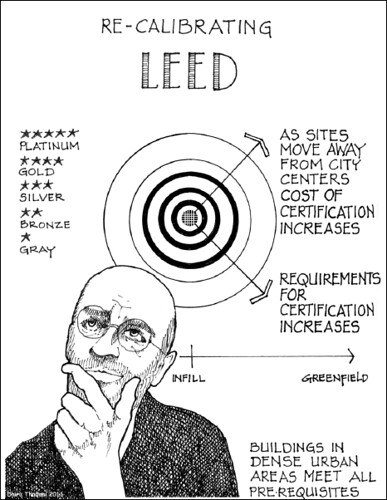 re-calibrating LEED (by and courtesy of Dhiru Thadani)
