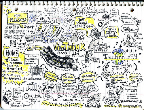 ON VISUAL METAPHOR - AUSTIN VIZTHINK 7-23-2008