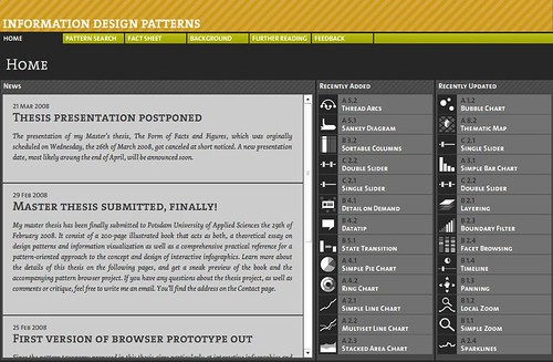Information Design patterns